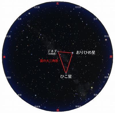 南を向いてから見上げた星空です。こんなふうに見えるはず!もちろん、線や文字はないですよ。